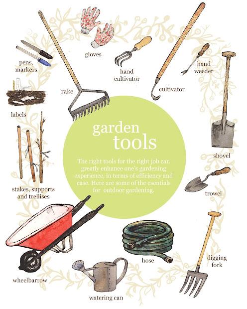 robin clugston gardening tools