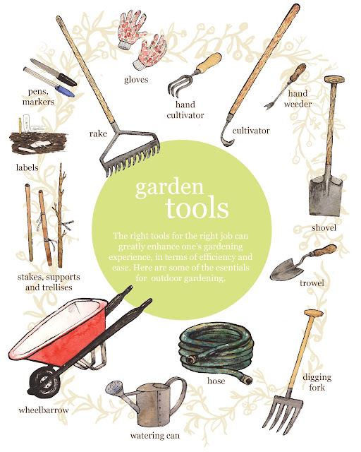 Robin clugston gardening tools and compost advice for Gardening tools names 94