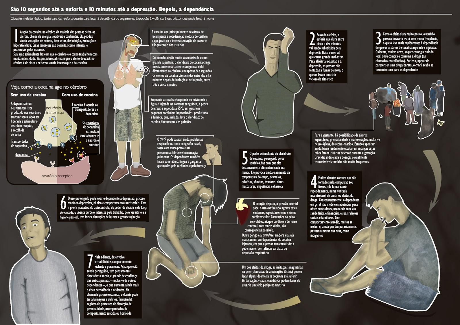 Sintomas de psicoses alcoólicos