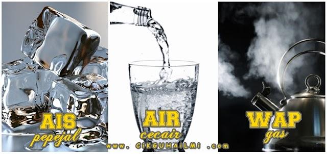 Menganalisa Ciri Fizikal Air