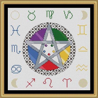 Pentagrama Astrologico