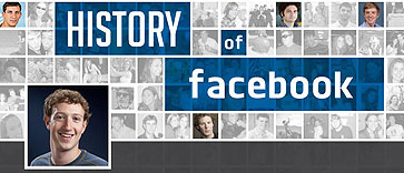 Sejarah Facebook, History of Facebook, Facebook, Mark Zuckerberg, Universitas Harvard