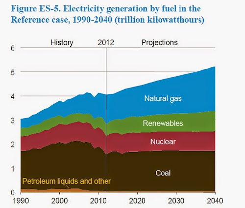term papers nuclear energy A roadmap for nuclear energy, nuclear research 86  generation' post:  london   20.