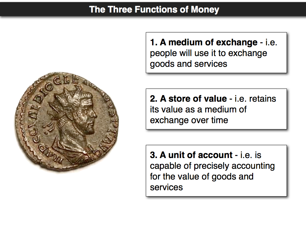 What are four purposes for money?