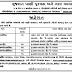 GWSSB Recruitment 2016 | www.gwssb.gujarat.gov.in