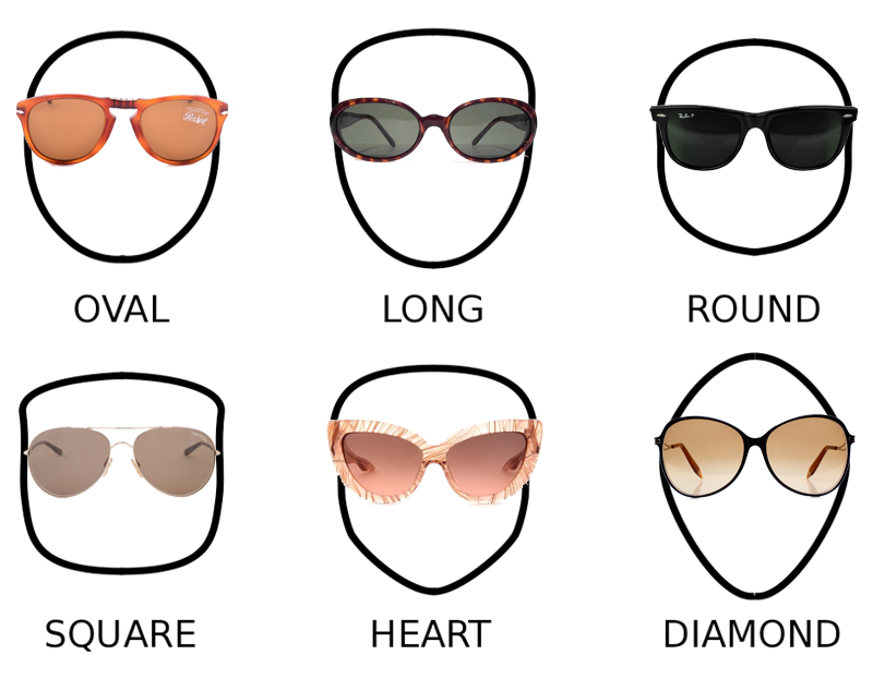 Types Of Glasses Frames For Face Shapes : Sunnies For Your Face Shape Her Campus