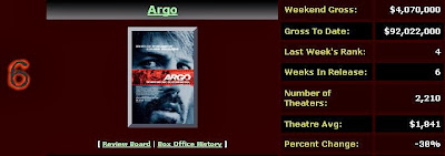 Argo-Movie