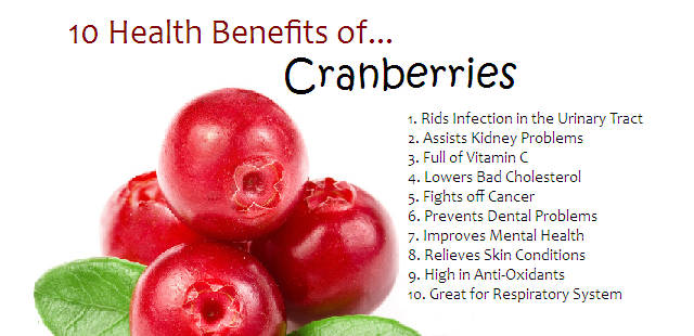 10 Health Benefits of Cranberry