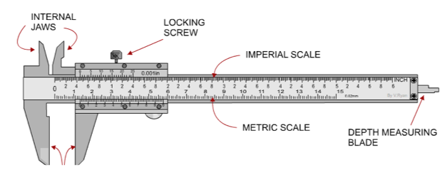 Engineering Measuring Instruments : Weekly engineering system tuition instruction of