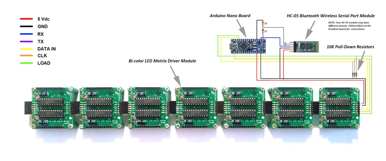 jollifactory arduino  spi  7 bi color led matrix Project Matrix Template Excel Board Development Matrix