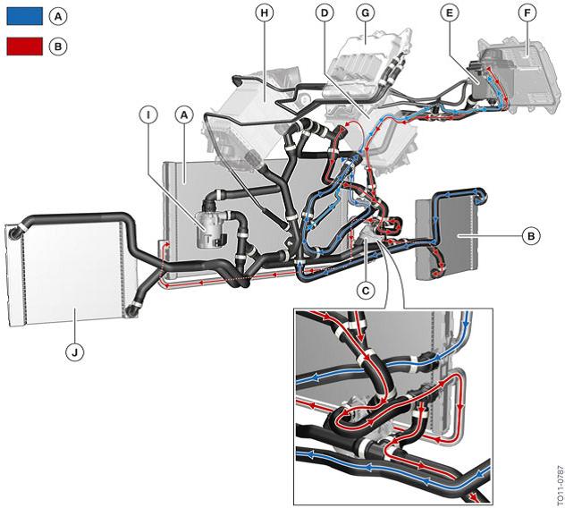 F10 M5 Car Blog  Cooling