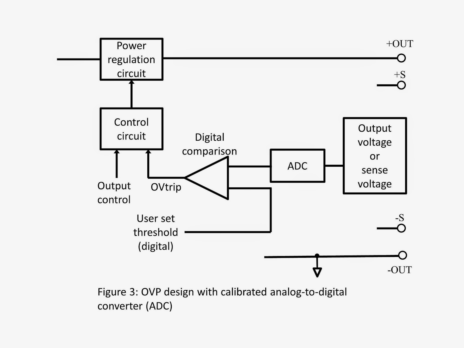 Watts Up July 2014 Ovp Wiring Diagram Since It Does An Adc Conversion Every 5 Us And Requires 4 Consecutive Conversions Exceed The Threshold To Cause A Shutdown Will Trip In Less Than 30