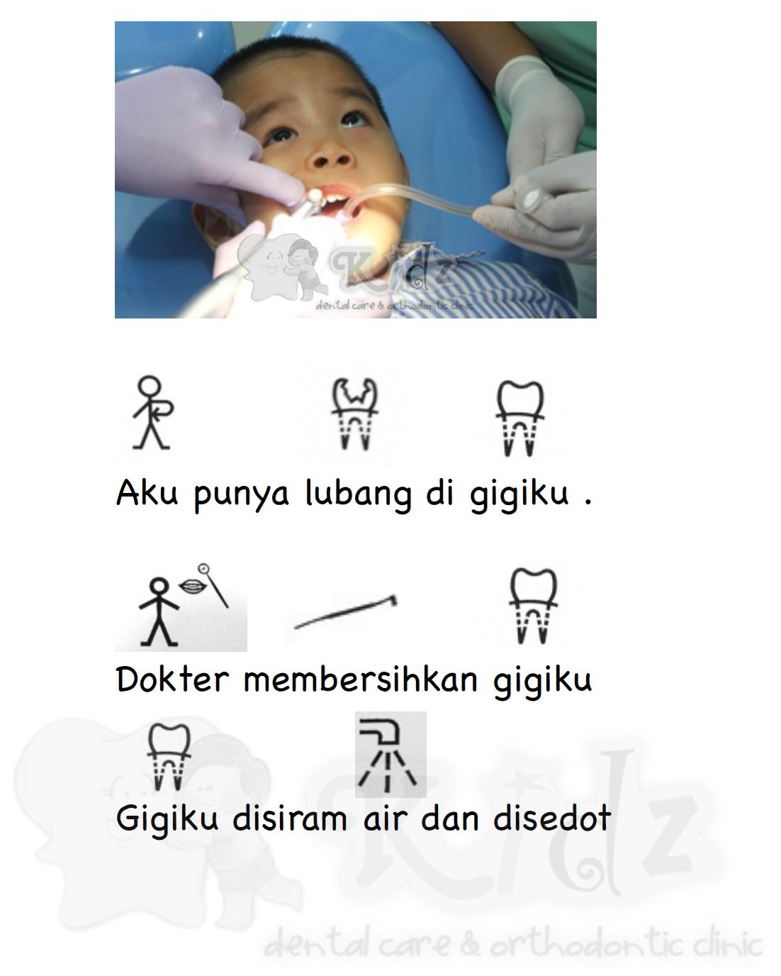 Pergi ke Dokter
