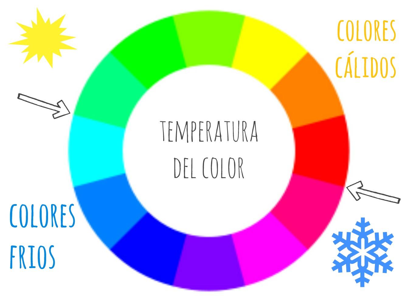 Nitidez y color sharpen color el nido de mam gallina - Colores calidos frios ...