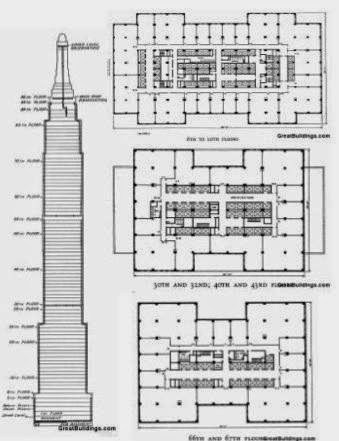 state building essay Free essay: the empire state building - the world's greatest skyscraper the granddaddy of all skyscrapers and now a national historic landmark, the empire.
