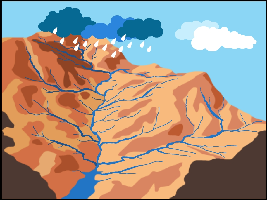 qual a diferena entre rio perene e rio temporario