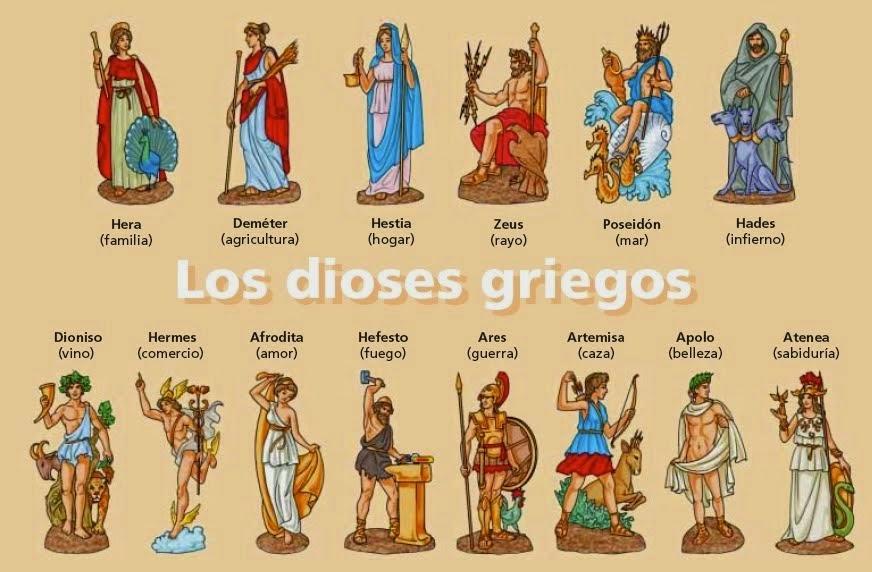 http://cuentos-infantiles.idoneos.com/index.php/Cuentos_mitol%C3%B3gicos/Los_dioses_griegos#La_naturaleza_de_los_dioses_griegos