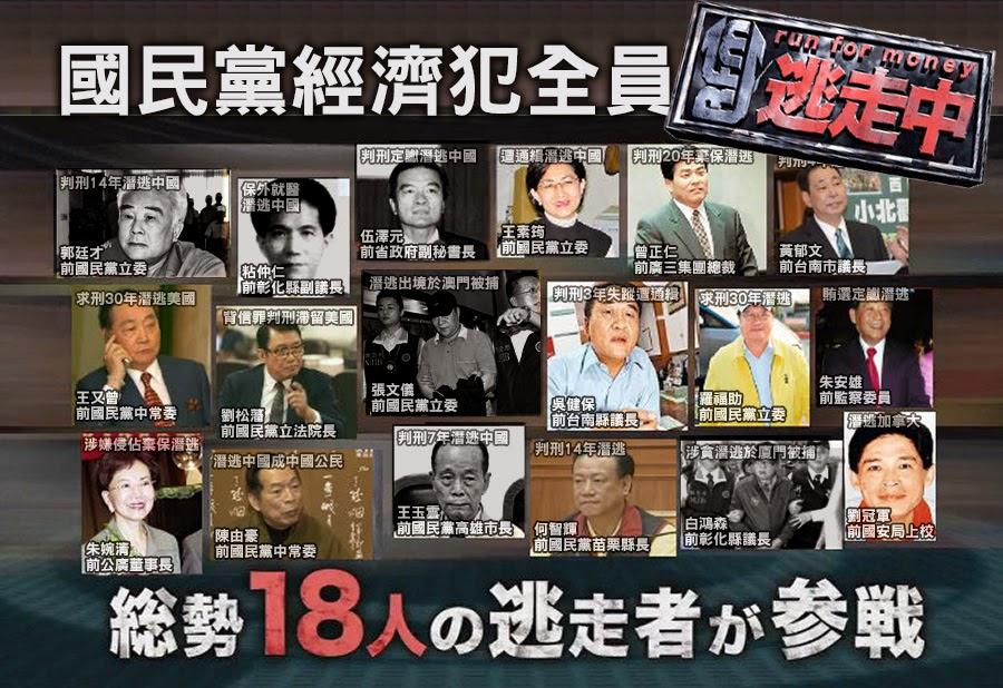 中國國民黨經濟犯罪潛逃出境