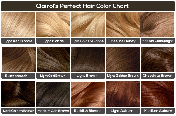 ... Amazing Hair Colour Charts From Your Most Trusted Hair Brands for YOU