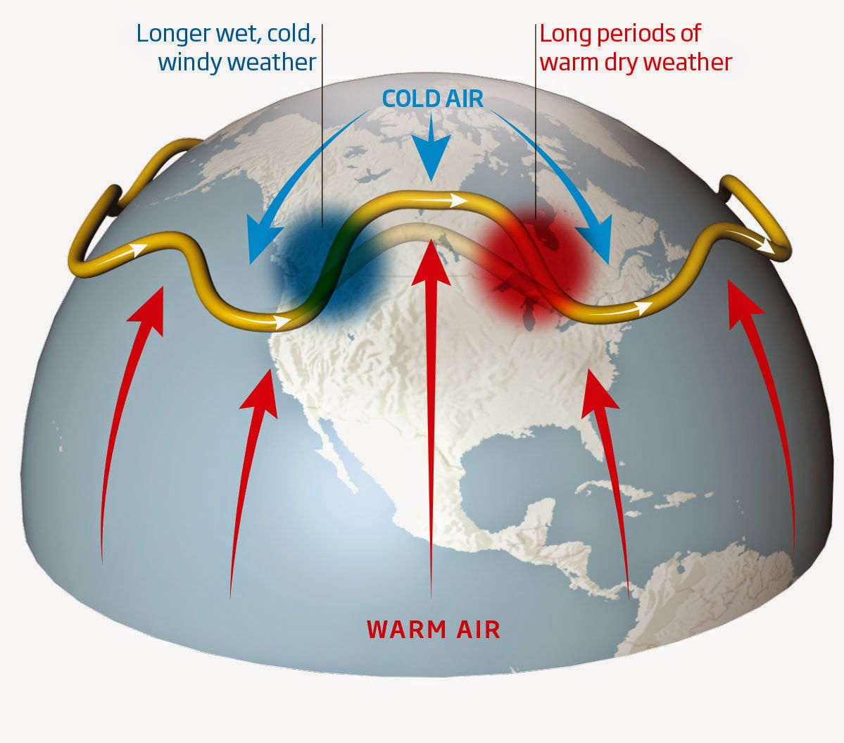 "Sticky weather: the normal gentle curve of the jet stream is forced into becoming steeper and slower, causing hot or cold weather to ""stick"" for longer periods than normal  (Credit: newscientist.com) Click to enlarge."