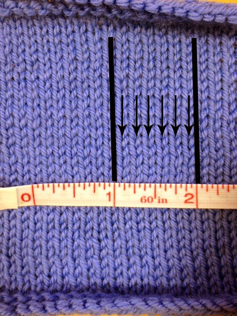 Knitting Yarn Stitches Per Inch : Nordiculture: How to Make and Measure a Gauge Swatch