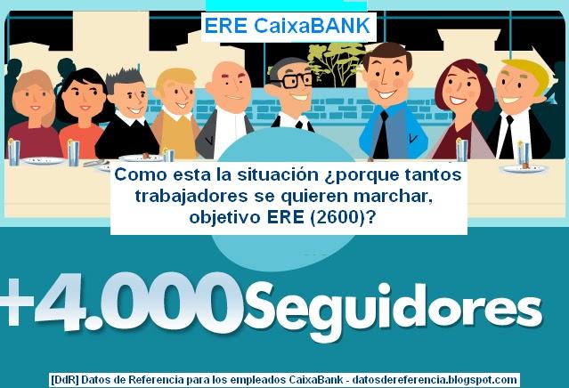 Mayo 2013 ddr datos de referencia emplead s bancari s for Localizador de oficinas la caixa