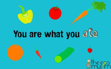 are what you eat inforgraphic health death decompose