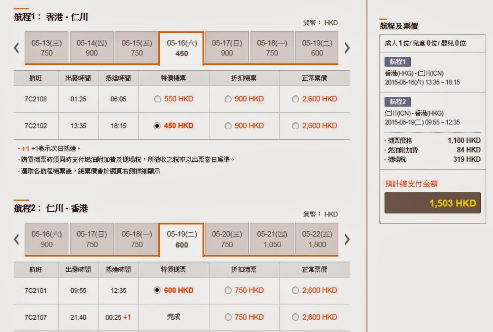 濟洲航空香港飛首爾5月16日出發,5月19日回程,來回連稅$1,503