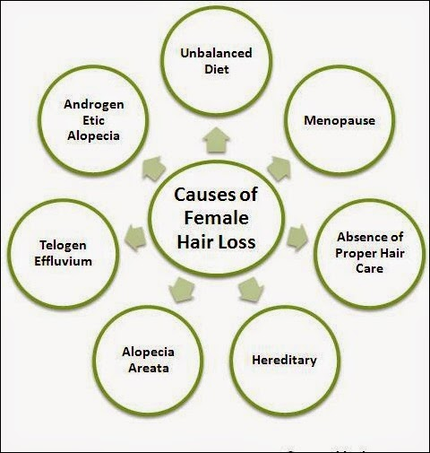 Causes of thinning hair in women