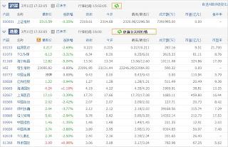中国株コバンザメ投資ウォッチ銘柄watch20130311