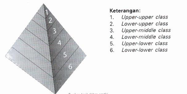 tesis tentang sistem peradilan pidana Proposal tesis efektifitas implementasi uu no31 tahun 2014 tentang perlindungan saksi dan korban dalam sistem peradilan pidana indonesia.