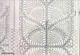 Batik ipten örgü atkı örneği orgu atkilar