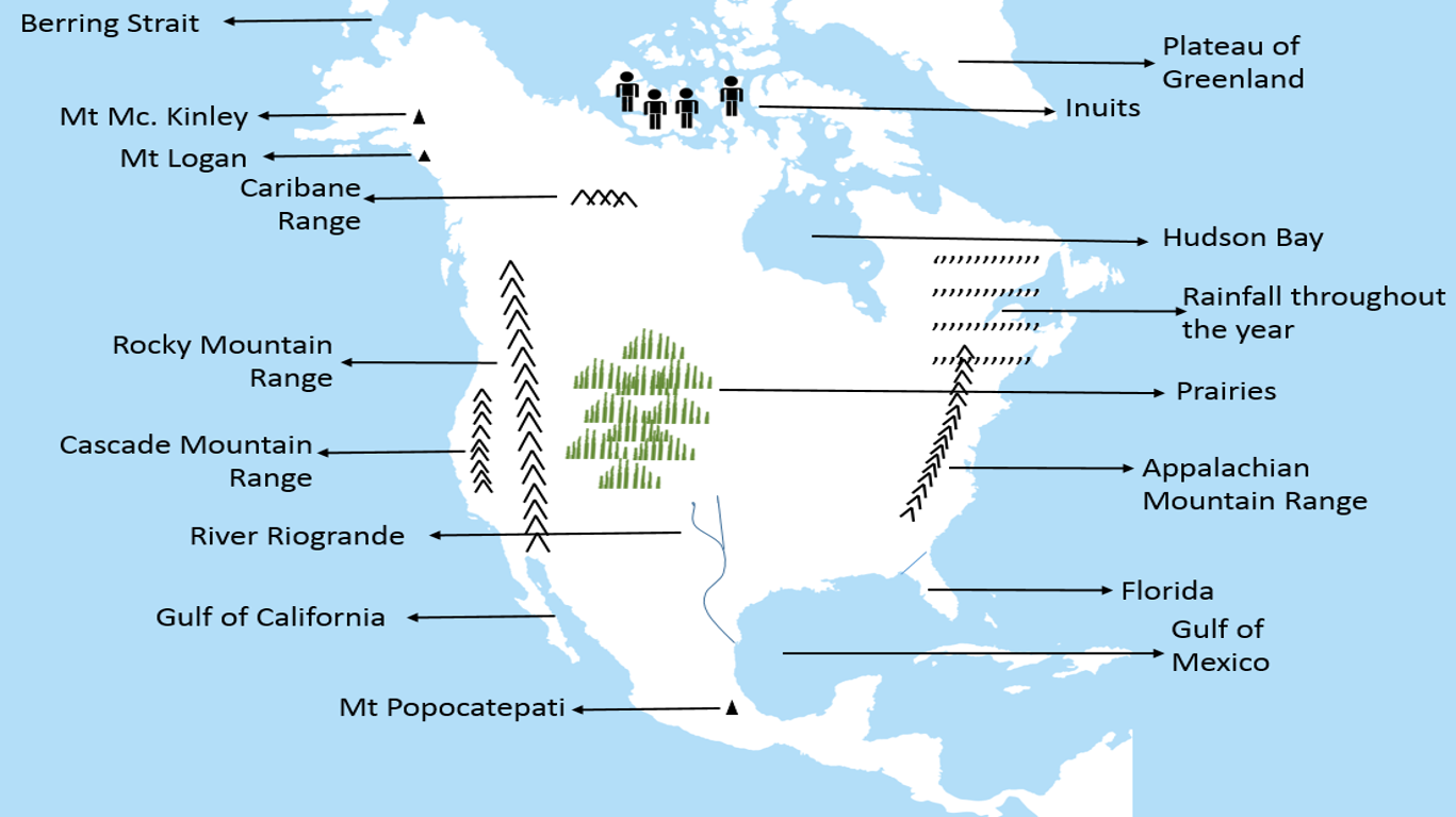North America Map showing Important Plotting with Proper Signs and