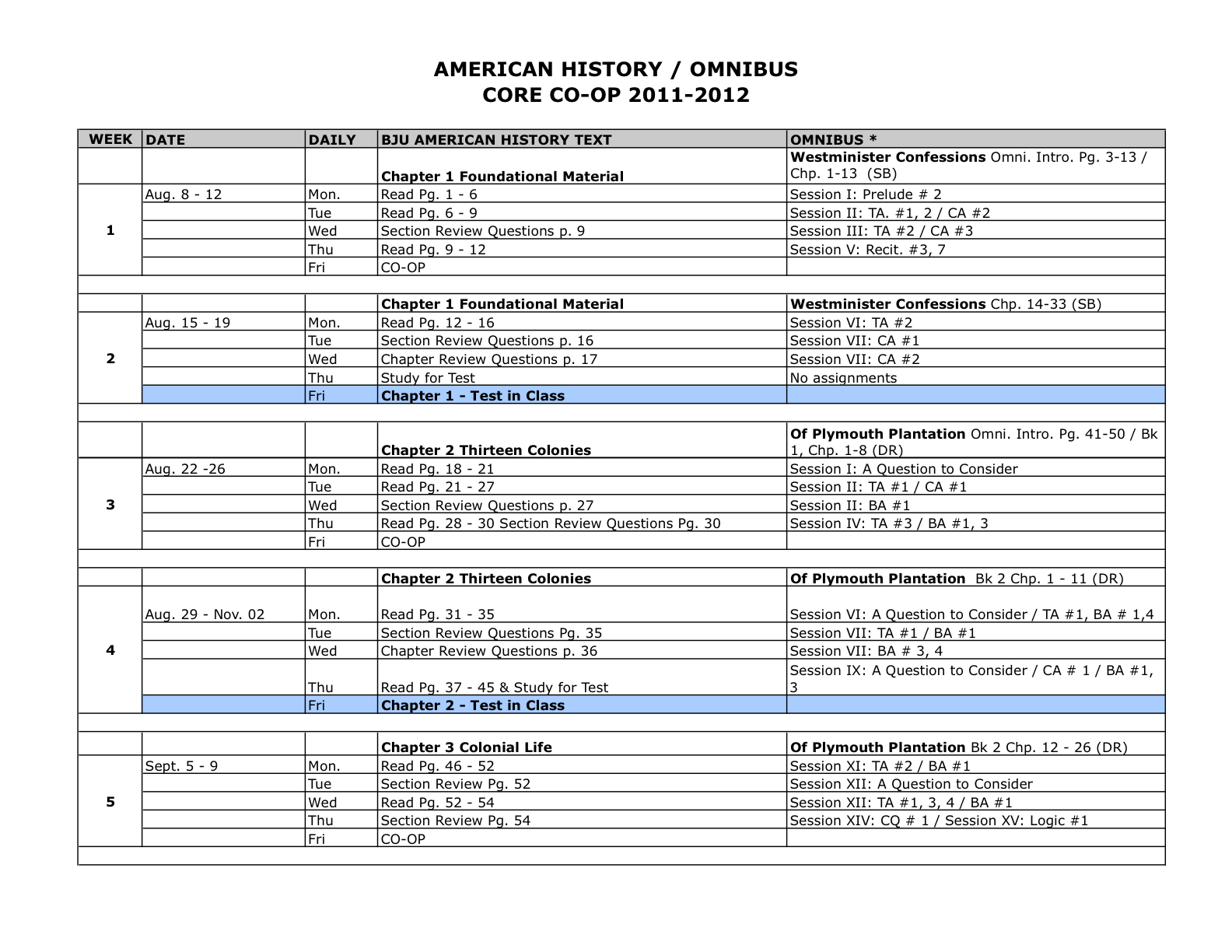 american history syllabus Posts about syllabus written by andrew mcgregor and andrewdlinden.