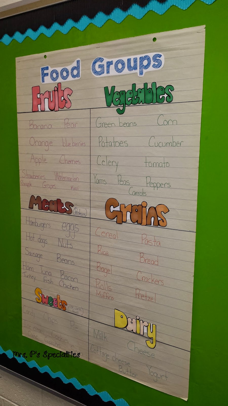 photo example of a filled  poster for students to sort food groups