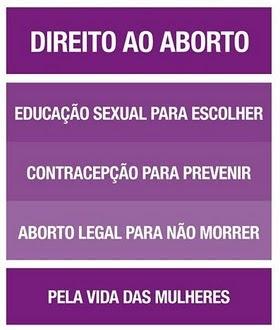 Cartaz campanha pelo direito ao aborto