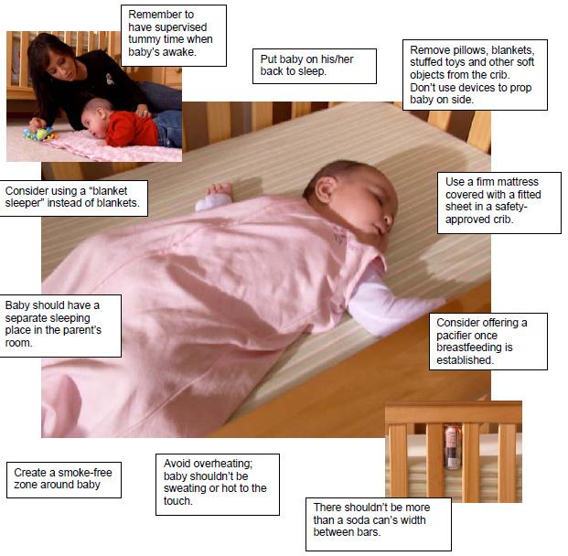 how to put newborn to sleep in crib