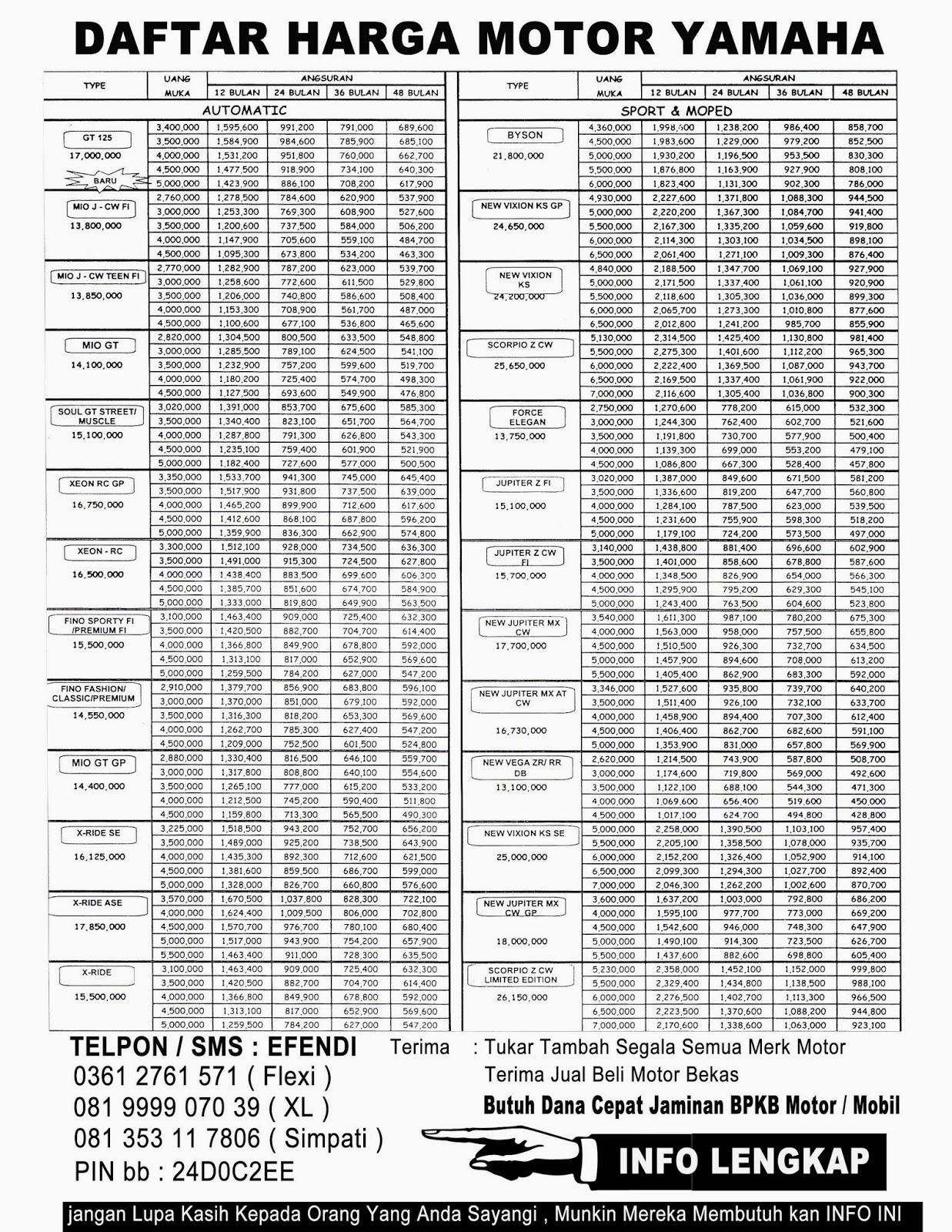Daftar Harga Motor Yamaha 2014 Html Autos Post