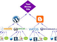 Ebook Teknik Membangun Backlink Pyramid