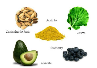 Nutracêuticos e Alimentos Funcionais