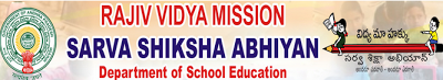 AP KGBV Contract Resident Teachers and Physical Education Teachers Application form