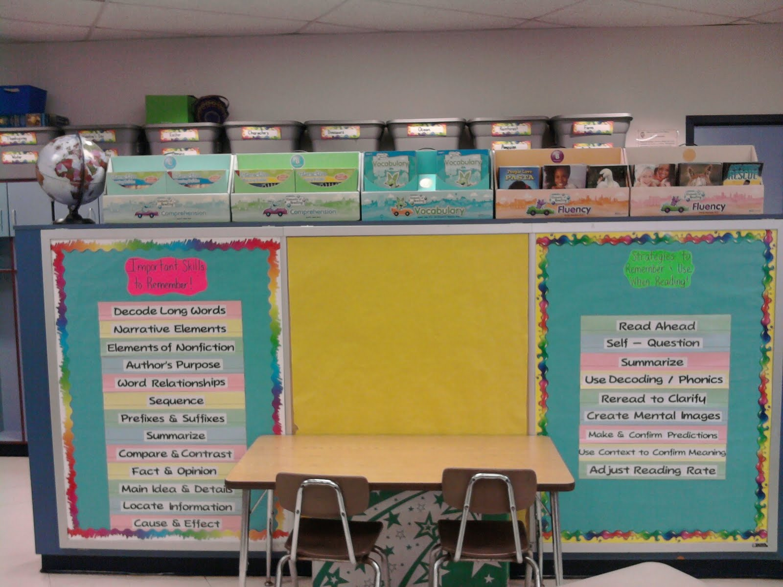 3rd Grade Classroom Design Ideas : Rd grade randomness classroom pictures finally
