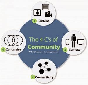 Jasa Pembuatan Website Komunitas di Jakarta