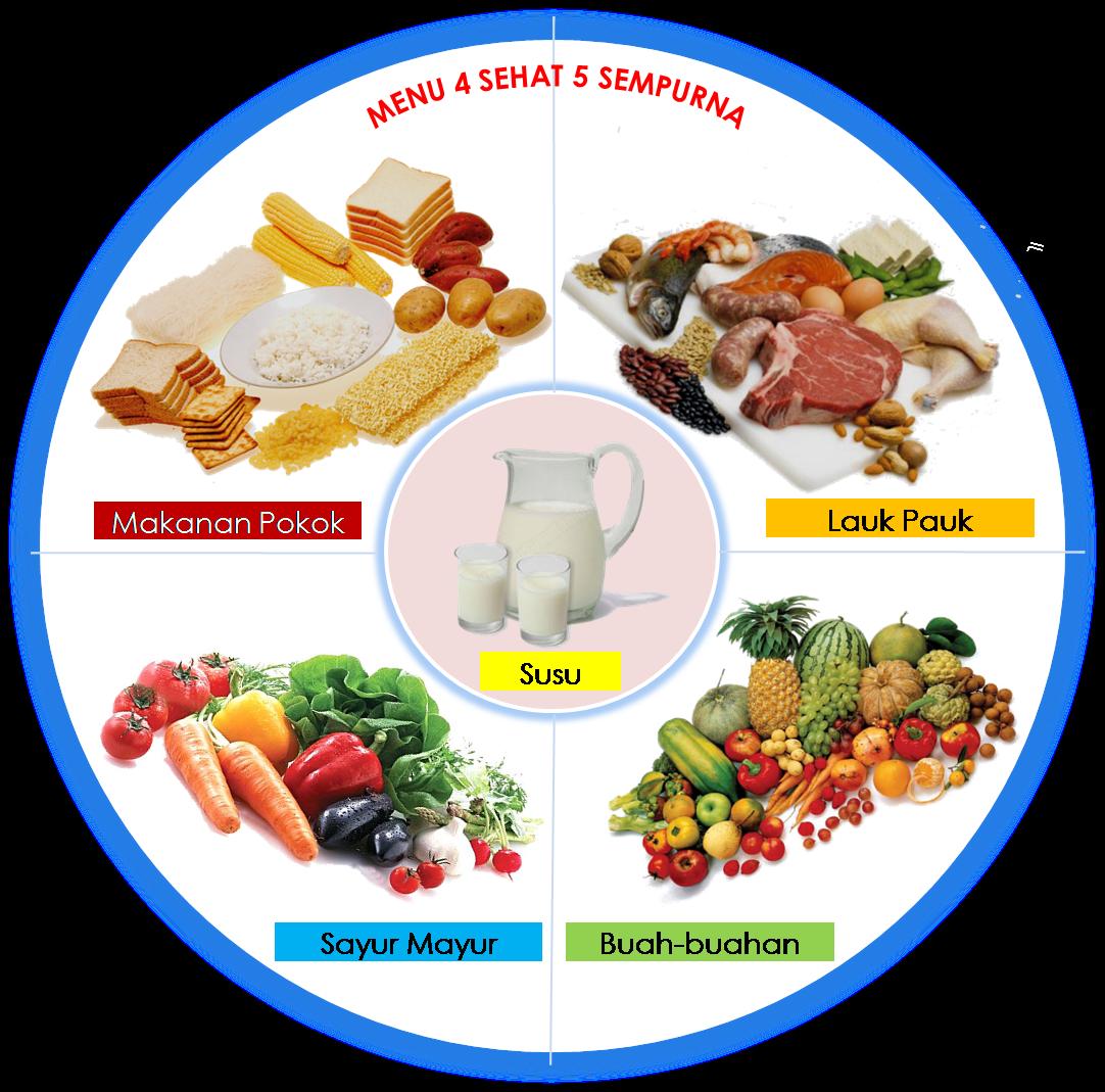 Cara Mencegah Diabetes Dengan Pola Makan Sehat