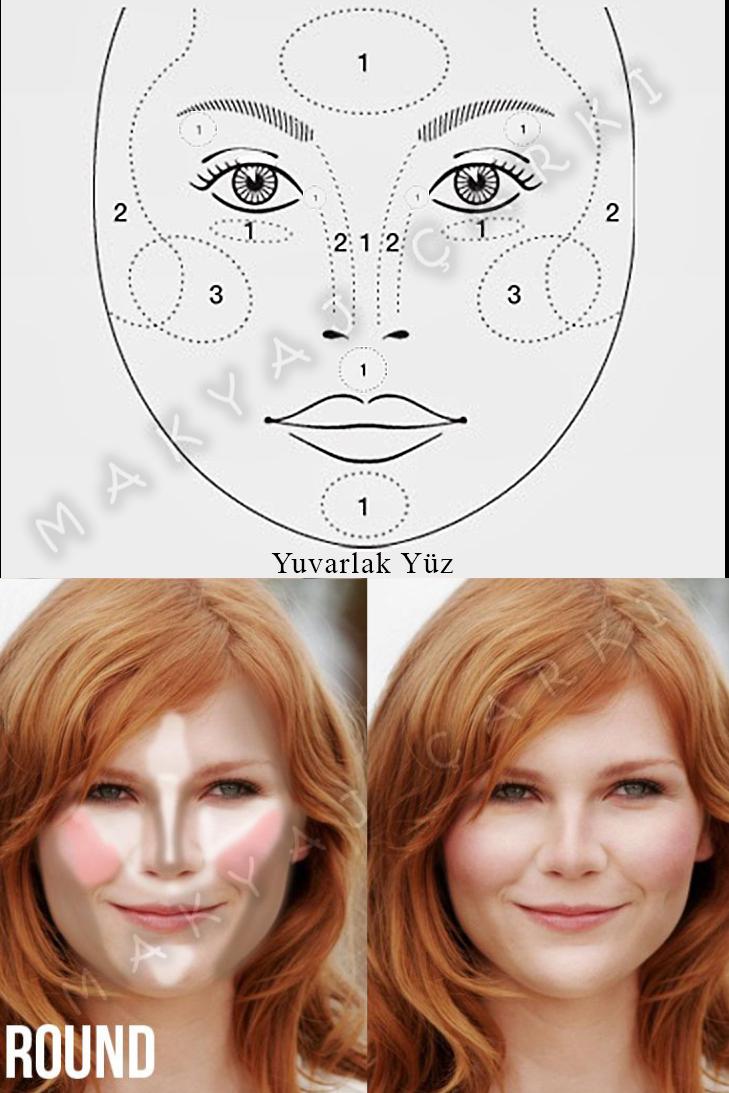 Yüz şekline göre kontür nasıl yapılır