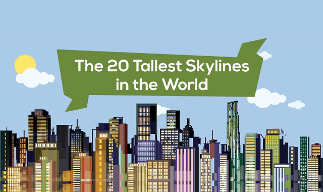 The 20 Tallest Skylines In The World