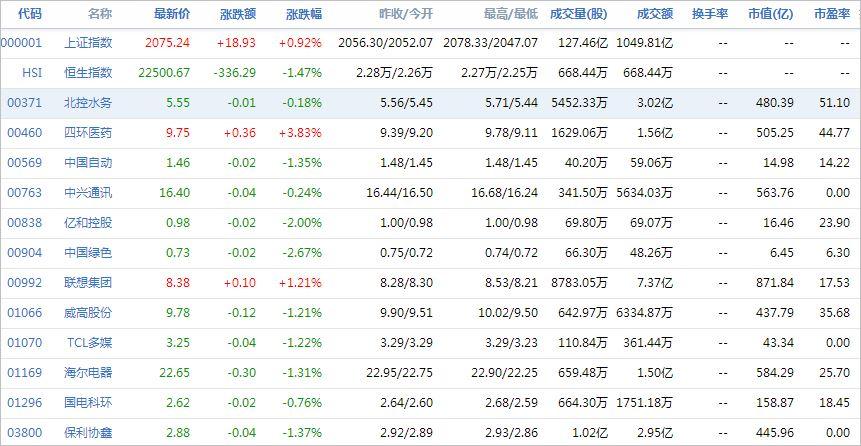中国株コバンザメ投資ウォッチ銘柄watch20140303