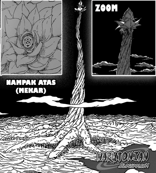 pembahasan dan fakta naruto chapter 646 pohon dewa