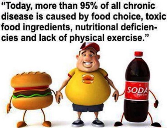 Avoid To Eating Junk Food
