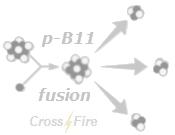 CrossFire Reactor - Hydrogen Boron Fusion (p-B11)